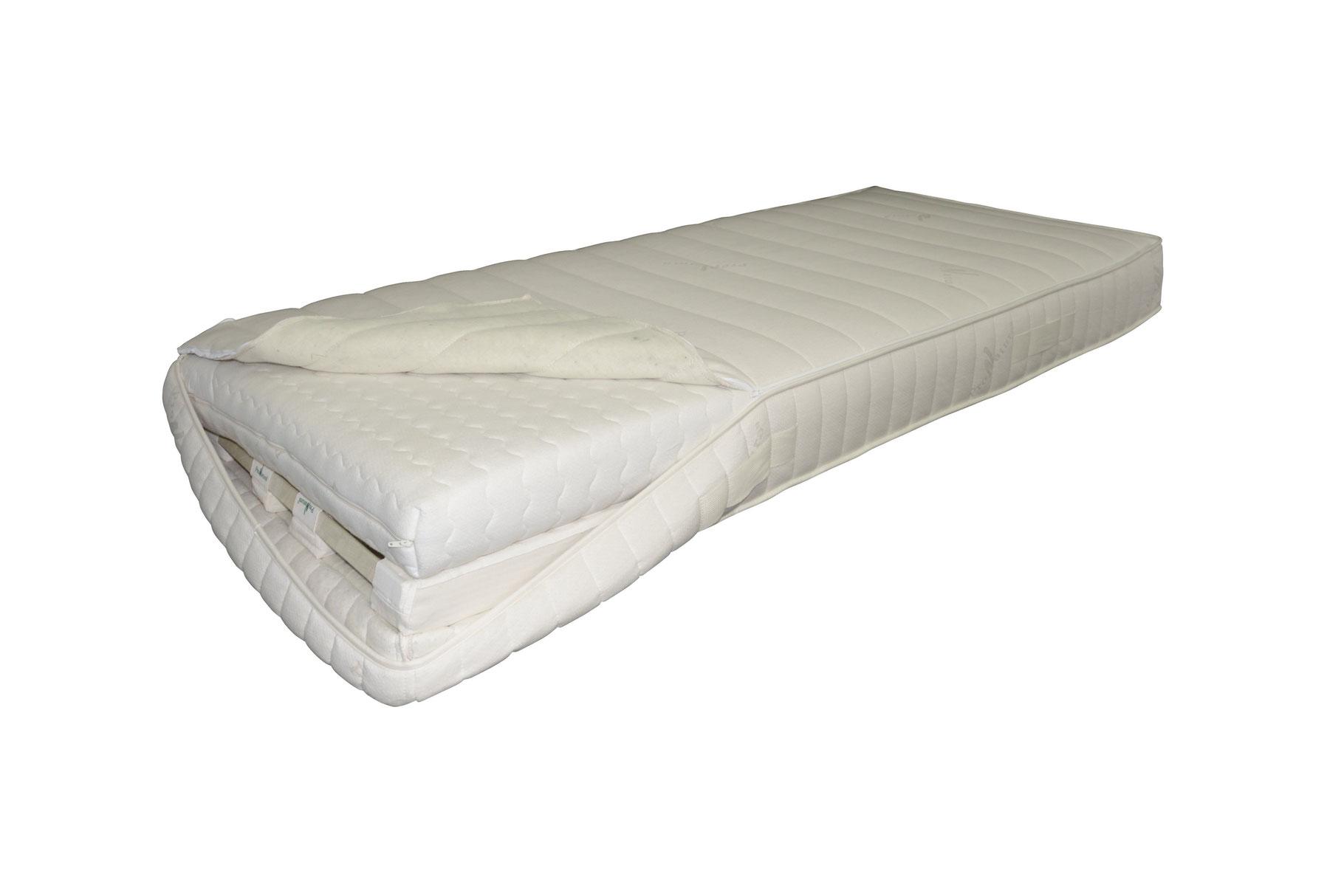 Matratzenersatzbezüge Schlafnatuerlichde Pronatura