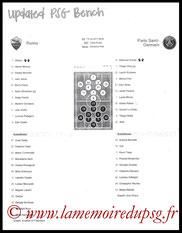 Feuille de match  Wiener SK-PSG  2015-16