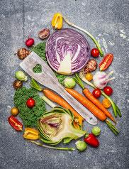 Nahrungsmittelunverträglichkeit - Lebensmittelallergie-ImuPro