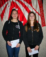 Anja Luterbacher, Sara Barrer - 21. Rang K6 Mannschaft Schweizermeisterschaft GETU