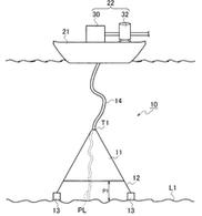 プルーム捕集膜(直径20m)