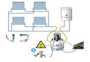 Un nettoyage des réeseaux hydrauliques augment le rendement de votre installation de chauffage