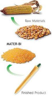 mater-bi ciclo de vida