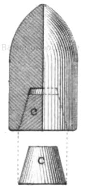 englisches Expansionsgeschoss mit Holzculot (c), nach Pritchett