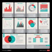 Indicateurs de performance KPI