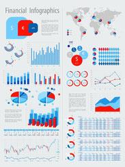 Le management de la performance passe par une définition KPI adaptée aux objectifs de l'entreprise