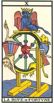 Les cycles, les saisons, l'alternance, les revers de la destinée, la situation instable, changement  dans une autre dimension.