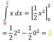 Integration von der Nullstelle bis zum Endpunkt.