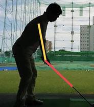 ゴルフ スイング アドレス