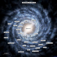 Die Planeten oder Lokas verschiedener Halbgötter (Devas)