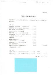 5千万円の見積書