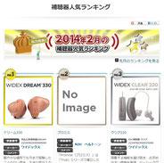 2014年2月の補聴器人気ランキング