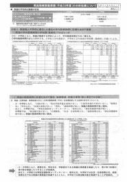 資料2-1 1・2ページ