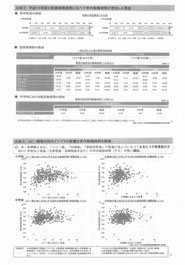 資料2-1 5・6ページ