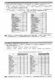 資料2-1 3・4ページ
