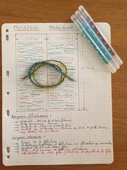 Feuille de calcul de la longueur de fil nécéssaire avnt de commencer un ouvrage en tissage