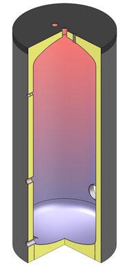 Wassererwärmer emailliert von Solar hoch 2