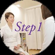 肌診断とカウンセリング
