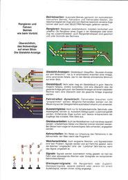 Produktflyer Seite 2 von 1995