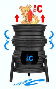 Schutzschildanwendung für optimierte Luftzufuhr Hitzeschutz nach unten