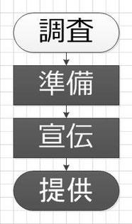 島根県松江市・文泉堂ウェブ事業部・松江八百屋町