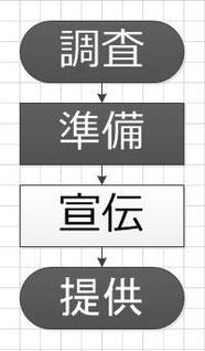 島根県松江市・文泉堂ウェブ事業部・リスティング広告
