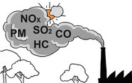 Emissionsmesstechnik Abluftmessung, Abgasmessung, Dampfkessel, Feuerungsanlagen, VOC ...