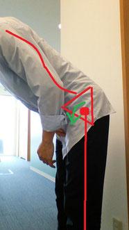 奈良県葛城市の前屈で腰が痛い男性