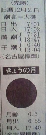 (2013年1月12日付)