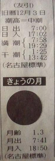 (2013年1月13日付)