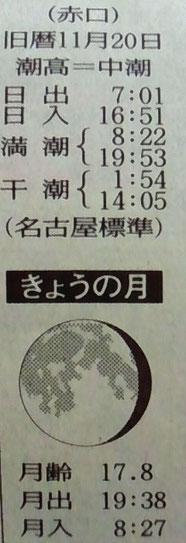 (2012年12月31日付)