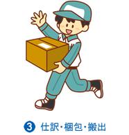 (3)仕訳・梱包・搬出