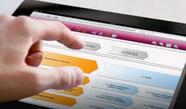 Processus entreprise géré avec le logiciel BPM Signavio qui peut représenter la carte des processus de l'entreprise.