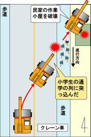 交通安全 事故防止 安全運転管理 運行管理 教育資料 ドライバー教育 運転管理