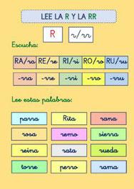Lee la r y la rr