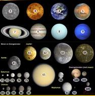 test je kennis over het zonnestelsel