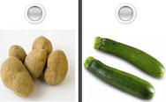 groenten herkennen + typen