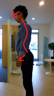 奈良県香芝市腰椎椎間板ヘルニアの男性