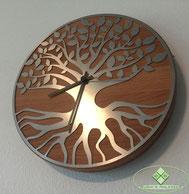 Wanduhren aus Holz