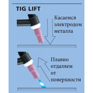 Как работает TIG-lift