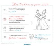 Magazine du mariage Un Jour Un Oui n°13