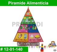 Piramide Alimenticia MATERIAL DIDACTICO FOAMY  INTQUIETOYS PRIMERDI