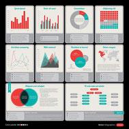 Conseil PME pour la mesure de la performance et la mise en place de tableaux de bords