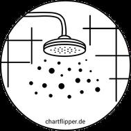 Lernen im Badezimmer - LernTipp #005 auf www.chartflipper.de