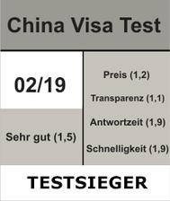 China Visa Testsieger