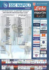 Feuille de match  Naples-PSG  2014-15