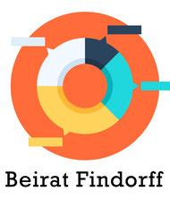 Sitzverteilung im Beirat Findorff: das Endergebnis