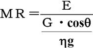 自家発電設備として組み合わせる発電機及び原動機出力の整合率(MR)算出式