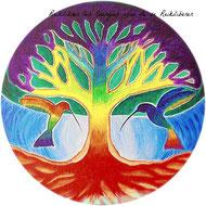 Hypnose a Tours avec Manuela Mathis - annuaire de therapeutes en touraine, via energetica