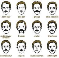 Elige la forma de tu bigote